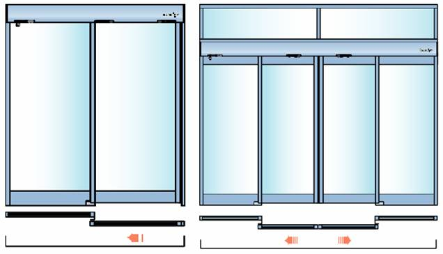 Раздвижная дверная автоматика Abloy
